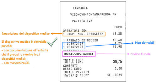 scontrini farmacia senza codice fiscale